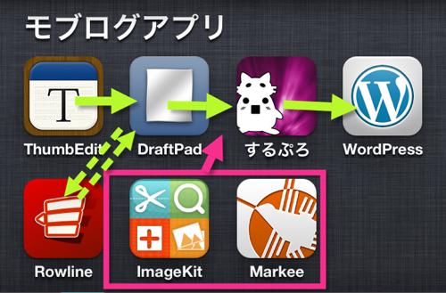 iPhoneでのモブログ作業の流れと、よく使用するアプリのまとめ